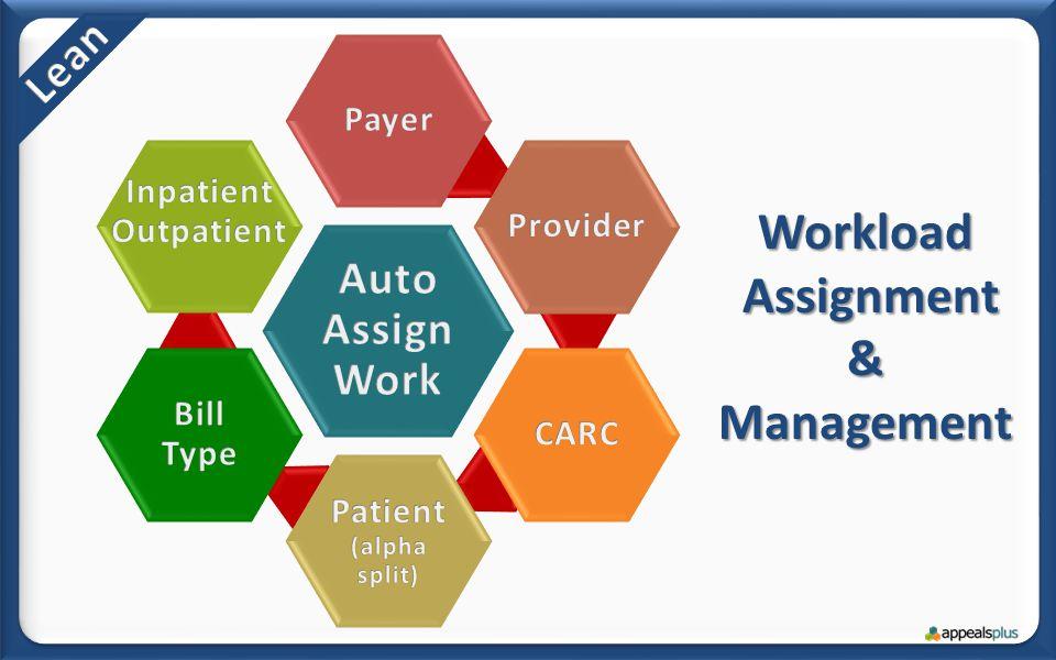 Workload Assignment & Management