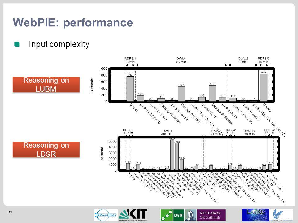 39 WebPIE: performance Input complexity Reasoning on LUBM Reasoning on LDSR