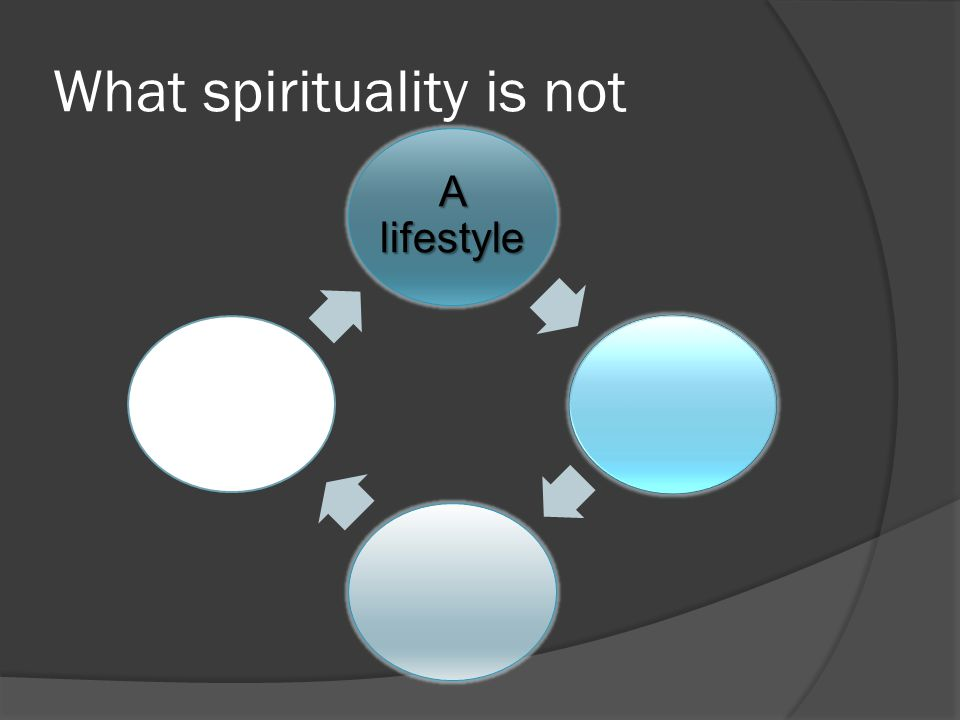 What spirituality is not A lifestyle