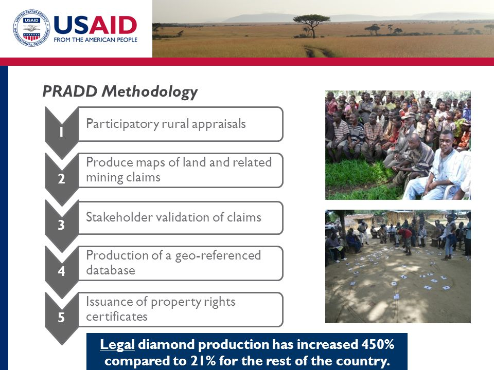 1 Participatory rural appraisals 2 Produce maps of land and related mining claims 3 Stakeholder validation of claims 4 Production of a geo-referenced