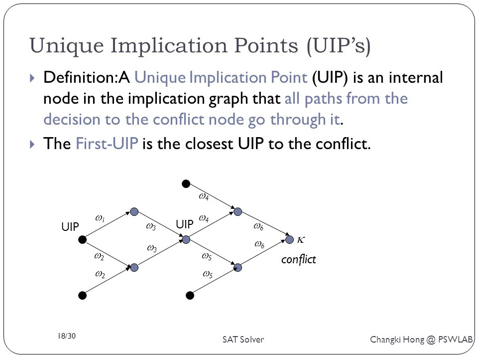 18/30 SAT Solver Changki Hong @ PSWLAB Unique Implication Points (UIP's)  Definition: A Unique Implication Point (UIP) is an internal node in the implication graph that all paths from the decision to the conflict node go through it.