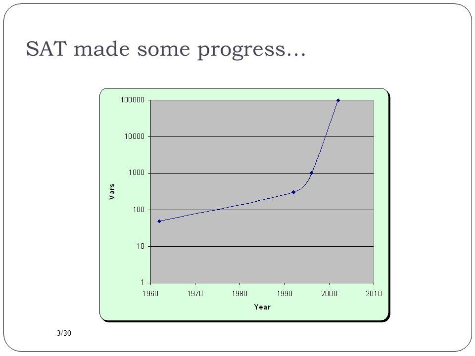 3/30 SAT made some progress…