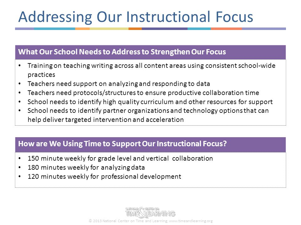© 2013 National Center on Time and Learning; www.timeandlearning.org Our School-wide Priority #2 Second Priority A coordinated whole school effort will be made to build a school culture of positive behavior which will allow us to focus on the education of the whole child so that students are healthy, physically and emotionally safe, actively engaged, supported and challenged by a well-balanced curriculum.