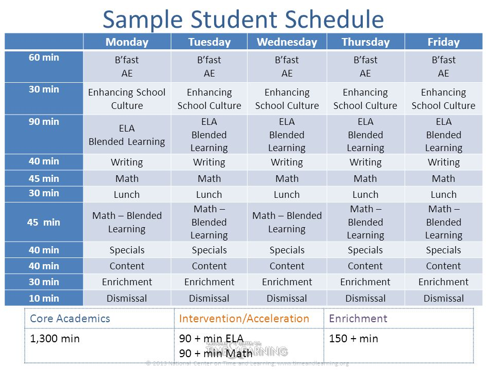 © 2013 National Center on Time and Learning; www.timeandlearning.org Sample Student Schedule Total Minutes per Week Core AcademicsIntervention/Acceler