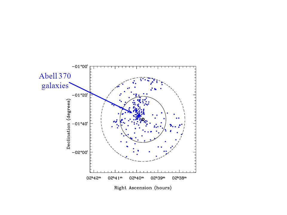 Telescope Gain GMRT Primary Beam Abell 370 galaxies