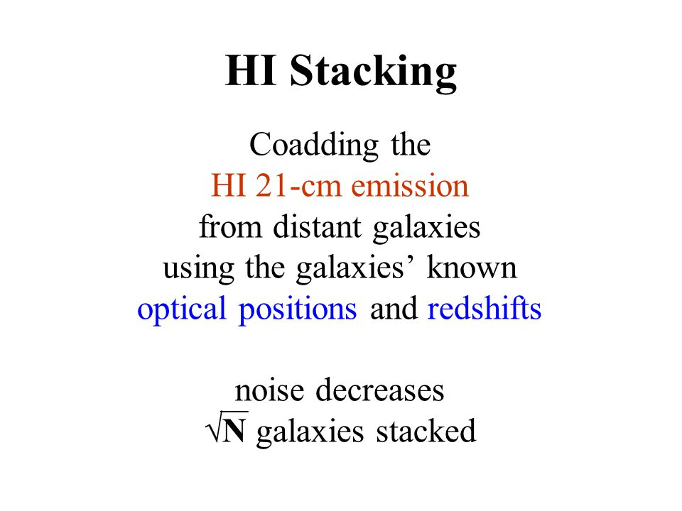 HI Stacking Coadding the HI 21-cm emission from distant galaxies using the galaxies' known optical positions and redshifts noise decreases √N galaxies