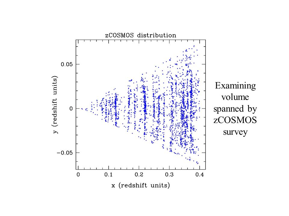 Examining volume spanned by zCOSMOS survey