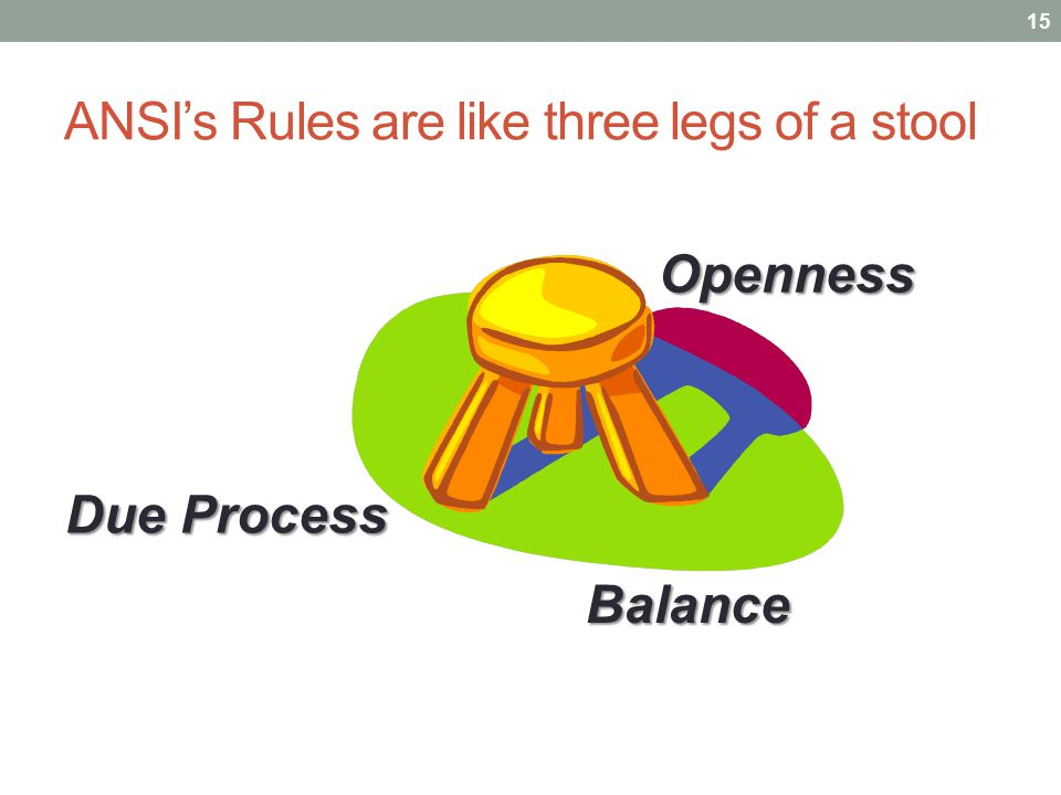 ANSI's Rules are like three legs of a stool Balance 15 Openness Due Process