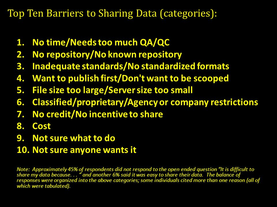 Top Ten Barriers to Sharing Data (categories): 1.No time/Needs too much QA/QC 2.No repository/No known repository 3.Inadequate standards/No standardiz