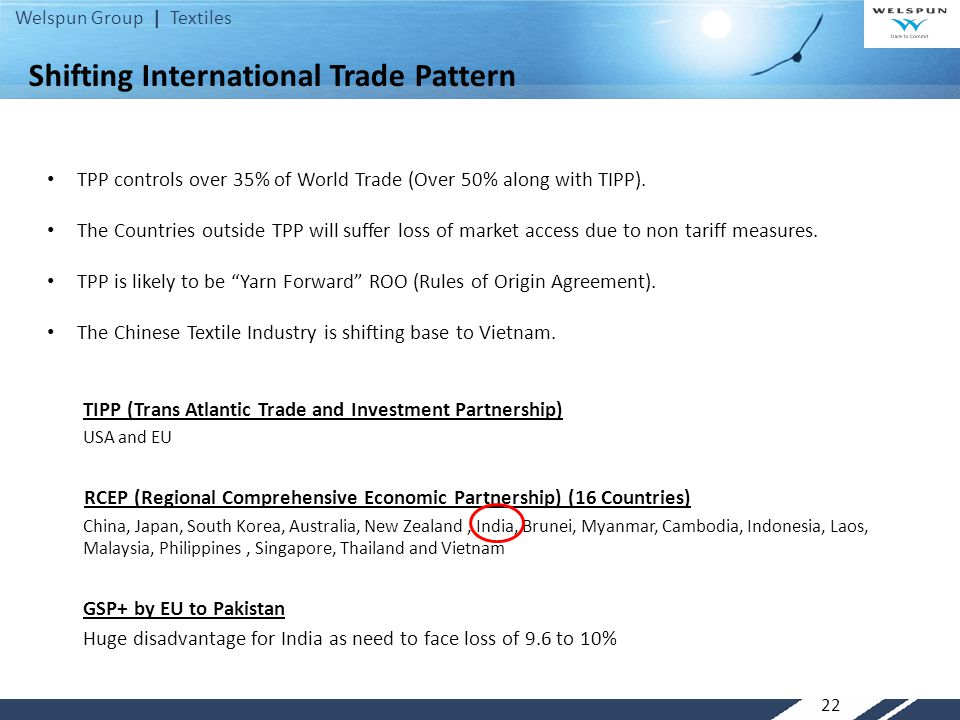 Welspun Group | Textiles 22 TPP controls over 35% of World Trade (Over 50% along with TIPP).