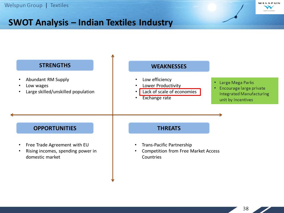 Welspun Group | Textiles 38 Large Mega Parks Encourage large private Integrated Manufacturing unit by incentives SWOT Analysis – Indian Textiles Industry