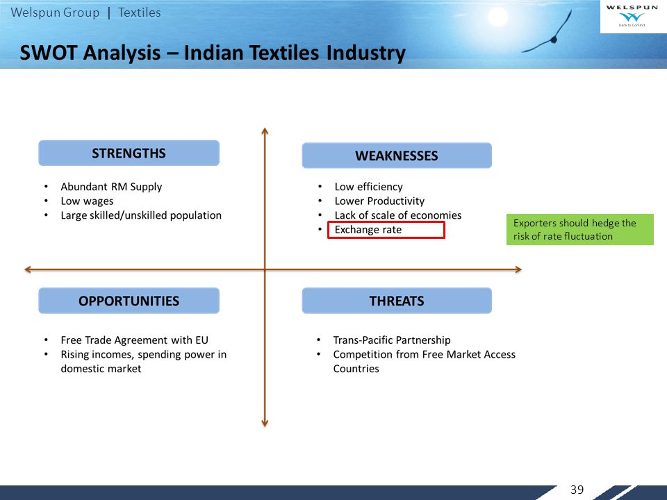 Welspun Group | Textiles 39 Exporters should hedge the risk of rate fluctuation SWOT Analysis – Indian Textiles Industry