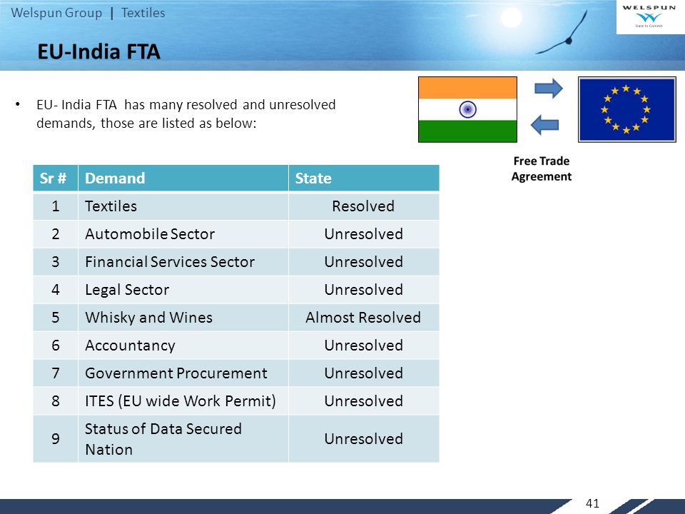 Welspun Group | Textiles 41 EU- India FTA has many resolved and unresolved demands, those are listed as below: EU-India FTA Sr #DemandState 1TextilesR