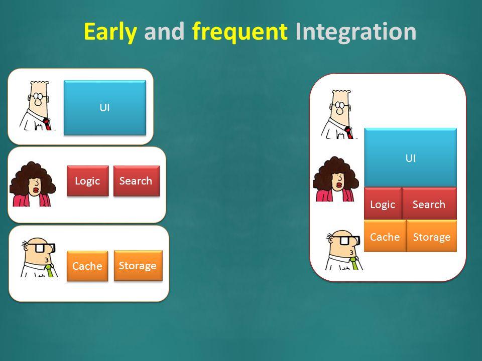 Logic UI Search Cach e Storage Logic UI Search Cache Storage Logic UI Search Cache Storage Search Logic Cache Storage UI Late and one-time Integration