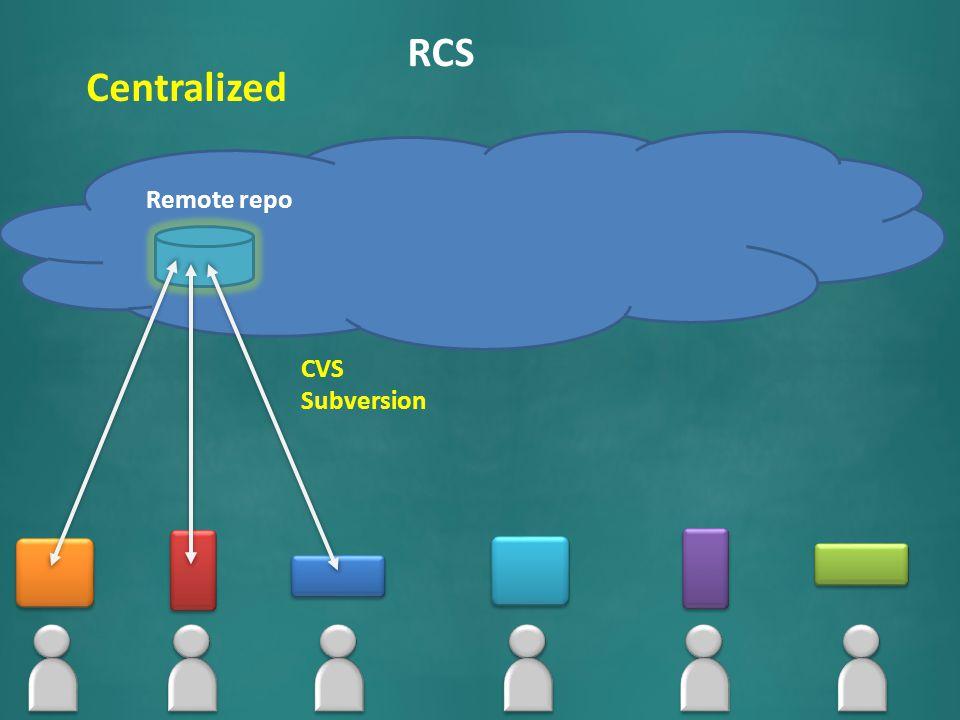 RCS Remote repo