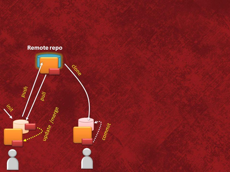Remote repo push pull update /merge clone commit init