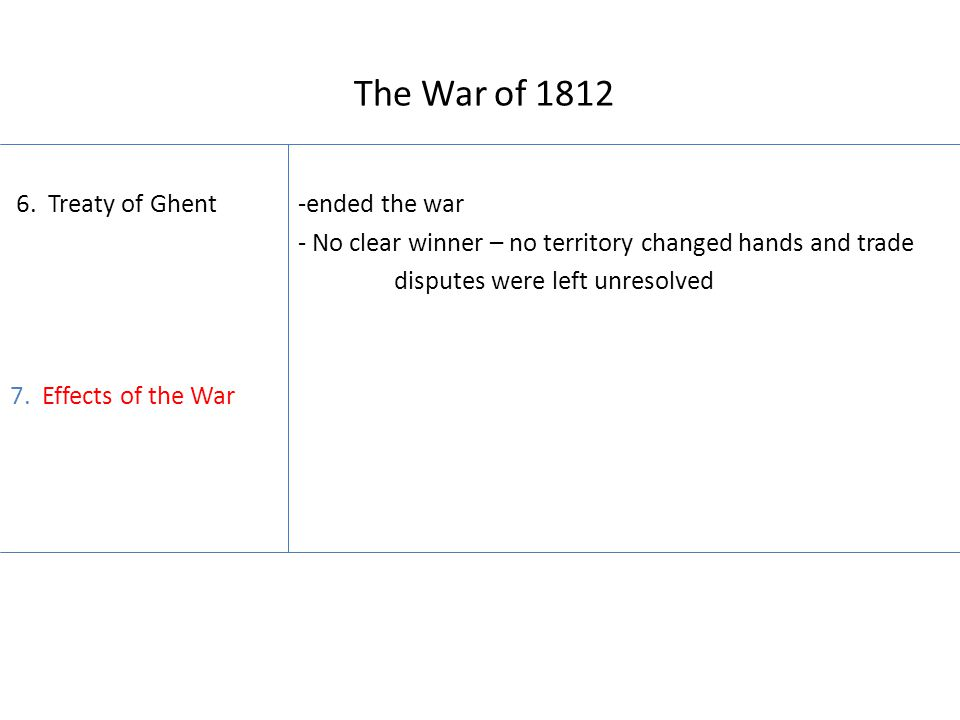 The War of 1812 6.