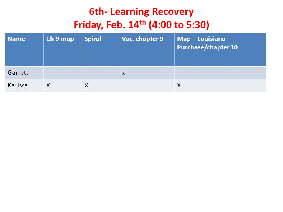 6th- Learning Recovery Friday, Feb. 14 th (4:00 to 5:30) NameCh 9 mapSpiralVoc.