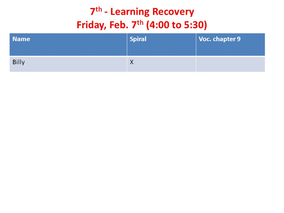 7 th - Learning Recovery Friday, Feb. 7 th (4:00 to 5:30) NameSpiralVoc. chapter 9 BillyX