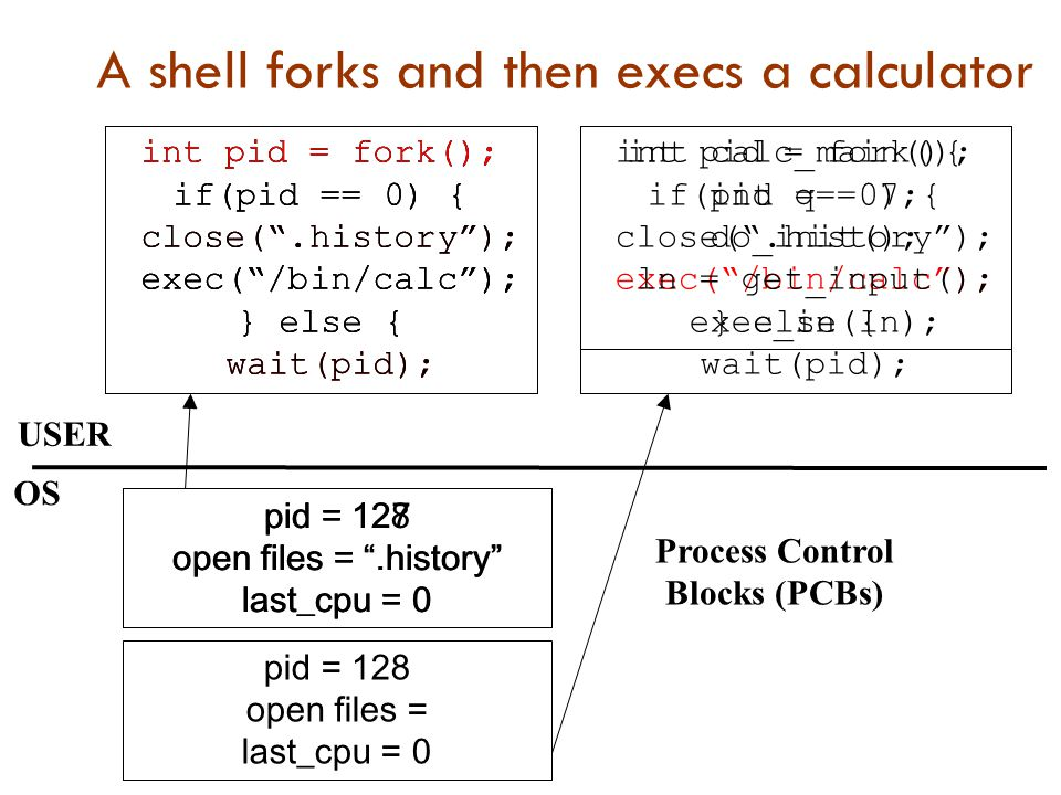 pid = 127 open files = .history last_cpu = 0 pid = 128 open files = .history last_cpu = 0 A shell forks and then execs a calculator int pid = fork(); if(pid == 0) { close( .history ); exec( /bin/calc ); } else { wait(pid); int pid = fork(); if(pid == 0) { close( .history ); exec( /bin/calc ); } else { wait(pid); Process Control Blocks (PCBs) OS USER int pid = fork(); if(pid == 0) { close( .history ); exec( /bin/calc ); } else { wait(pid); int calc_main(){ int q = 7; do_init(); ln = get_input(); exec_in(ln); pid = 128 open files = last_cpu = 0 int pid = fork(); if(pid == 0) { close( .history ); exec( /bin/calc ); } else { wait(pid);