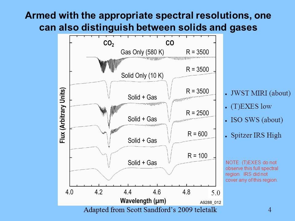 SOFIA vs Mauna Kea 5 TEXES cutoff (optics) Atmospheric comparison EXES cutoff (Si:As)