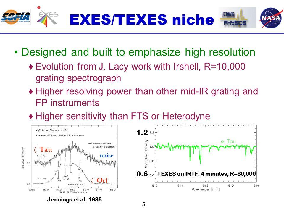 EXES/TEXES niche 9 TEXES survey of IRC +10216 (Fonfria et al.