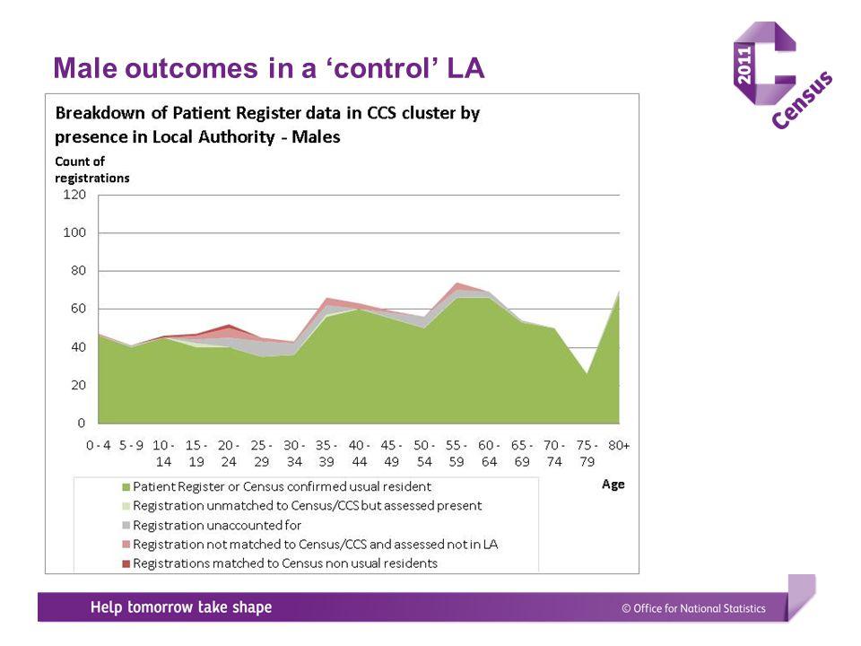 Male outcomes in a 'control' LA