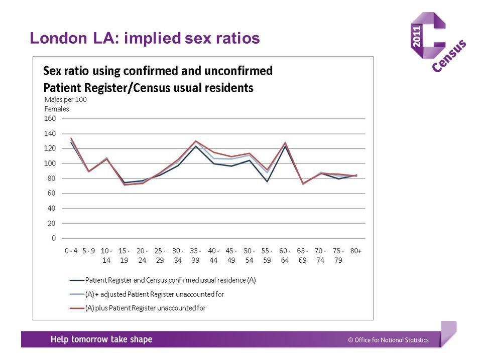 London LA: implied sex ratios