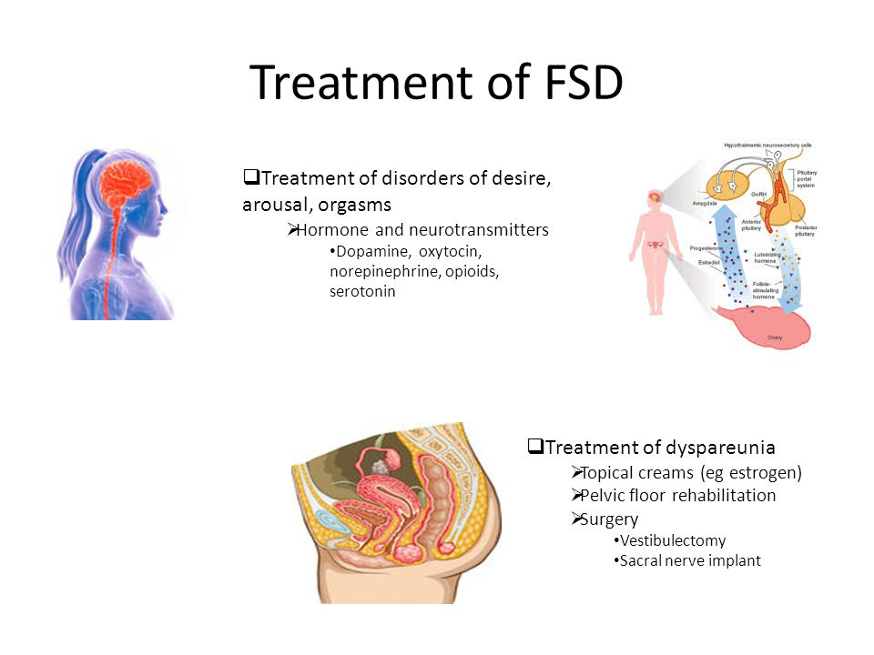 Treatment of FSD  Treatment of disorders of desire, arousal, orgasms  Hormone and neurotransmitters Dopamine, oxytocin, norepinephrine, opioids, serotonin  Treatment of dyspareunia  Topical creams (eg estrogen)  Pelvic floor rehabilitation  Surgery Vestibulectomy Sacral nerve implant