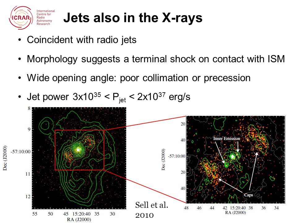 Jets also in the X-rays Coincident with radio jets Morphology suggests a terminal shock on contact with ISM Wide opening angle: poor collimation or precession Jet power 3x10 35 < P jet < 2x10 37 erg/s Sell et al.