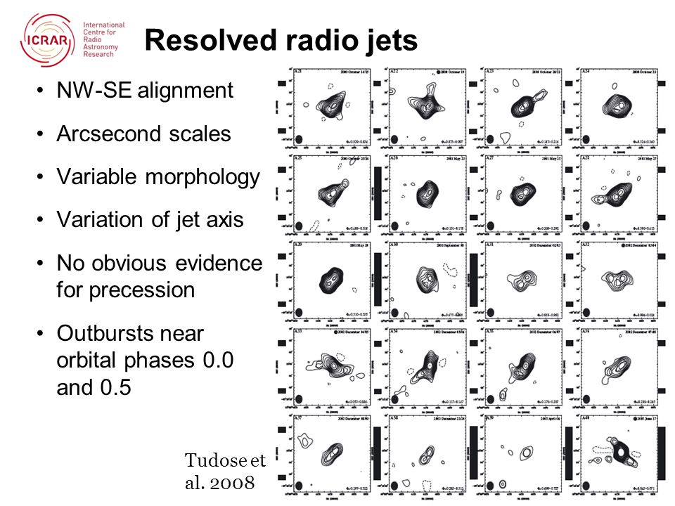 Resolved radio jets NW-SE alignment Arcsecond scales Variable morphology Variation of jet axis No obvious evidence for precession Outbursts near orbital phases 0.0 and 0.5 Tudose et al.