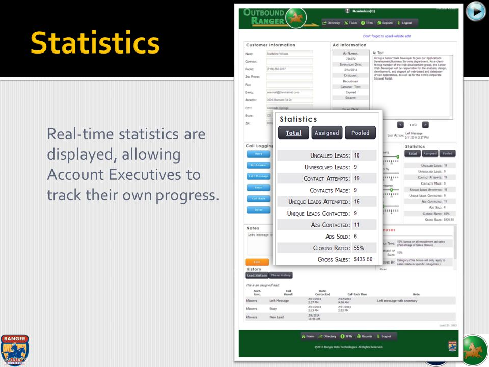 Real-time statistics are displayed, allowing Account Executives to track their own progress.
