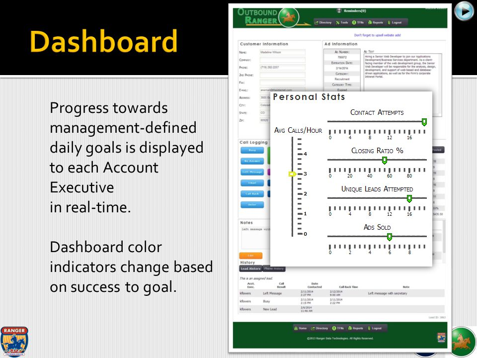 Progress towards management-defined daily goals is displayed to each Account Executive in real-time. Dashboard color indicators change based on succes