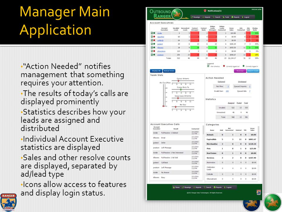 Manager Main Application Action Needed notifies management that something requires your attention.