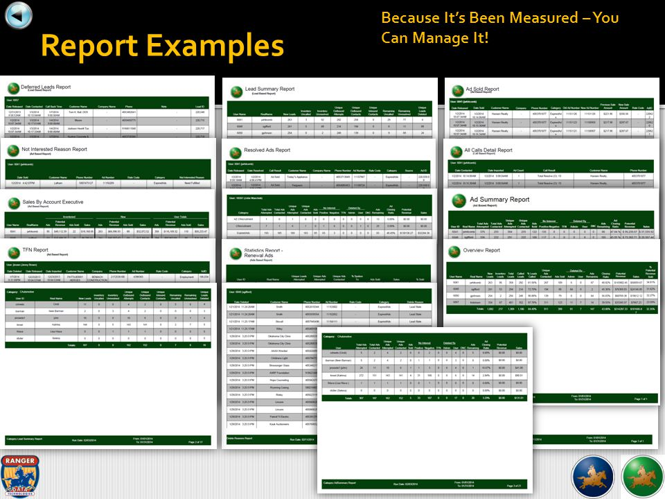 Report Examples Because It's Been Measured – You Can Manage It!