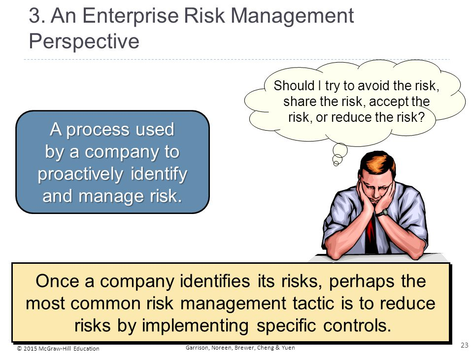 © 2015 McGraw-Hill Education Garrison, Noreen, Brewer, Cheng & Yuen 3. An Enterprise Risk Management Perspective A process used by a company to proact