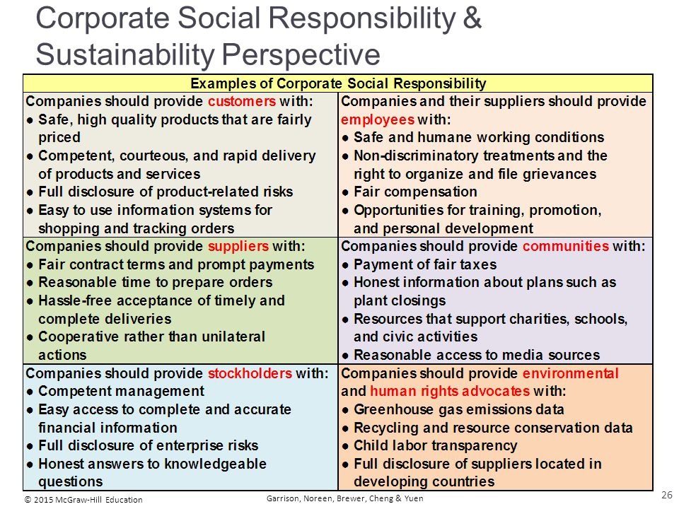 © 2015 McGraw-Hill Education Garrison, Noreen, Brewer, Cheng & Yuen Corporate Social Responsibility & Sustainability Perspective 26