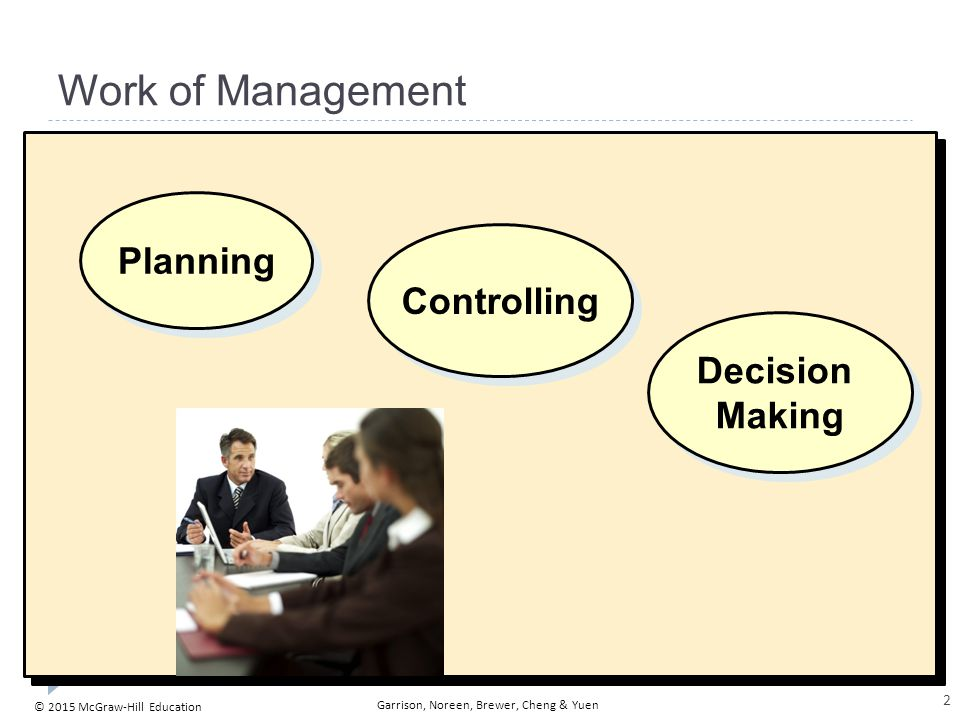 © 2015 McGraw-Hill Education Garrison, Noreen, Brewer, Cheng & Yuen Work of Management Planning Decision Making Decision Making Controlling 2
