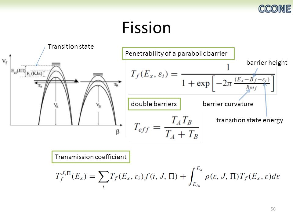 Fission Transition state Penetrability of a parabolic barrier double barriers Transmission coefficient 56 barrier curvature barrier height transition