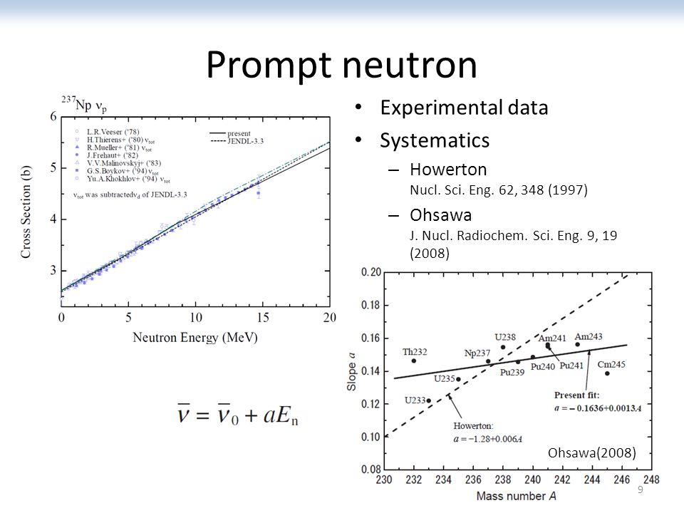 Prompt neutron Experimental data Systematics – Howerton Nucl.