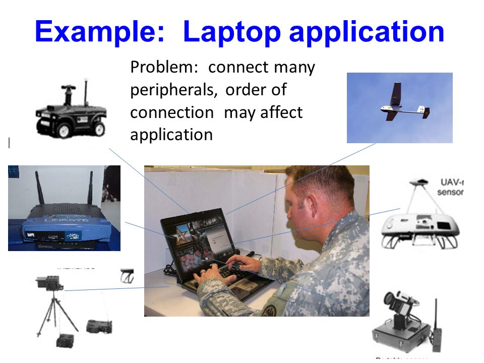 Example: Laptop application Problem: connect many peripherals, order of connection may affect application