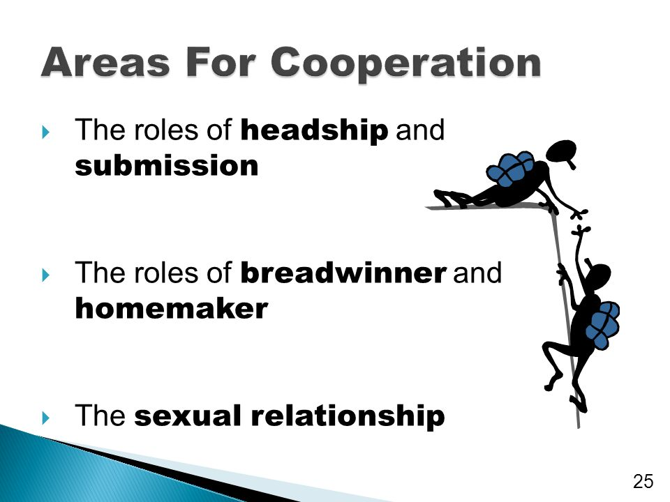  The roles of headship and submission  The roles of breadwinner and homemaker  The sexual relationship 25