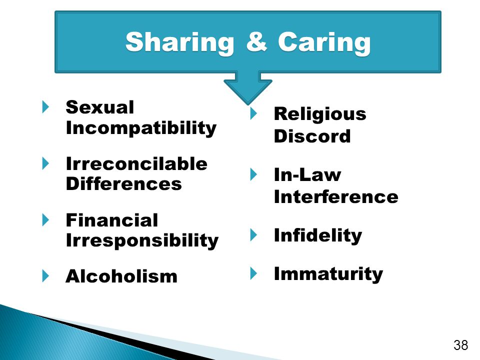  Religious Discord  In-Law Interference  Infidelity  Immaturity  Sexual Incompatibility  Irreconcilable Differences  Financial Irresponsibility