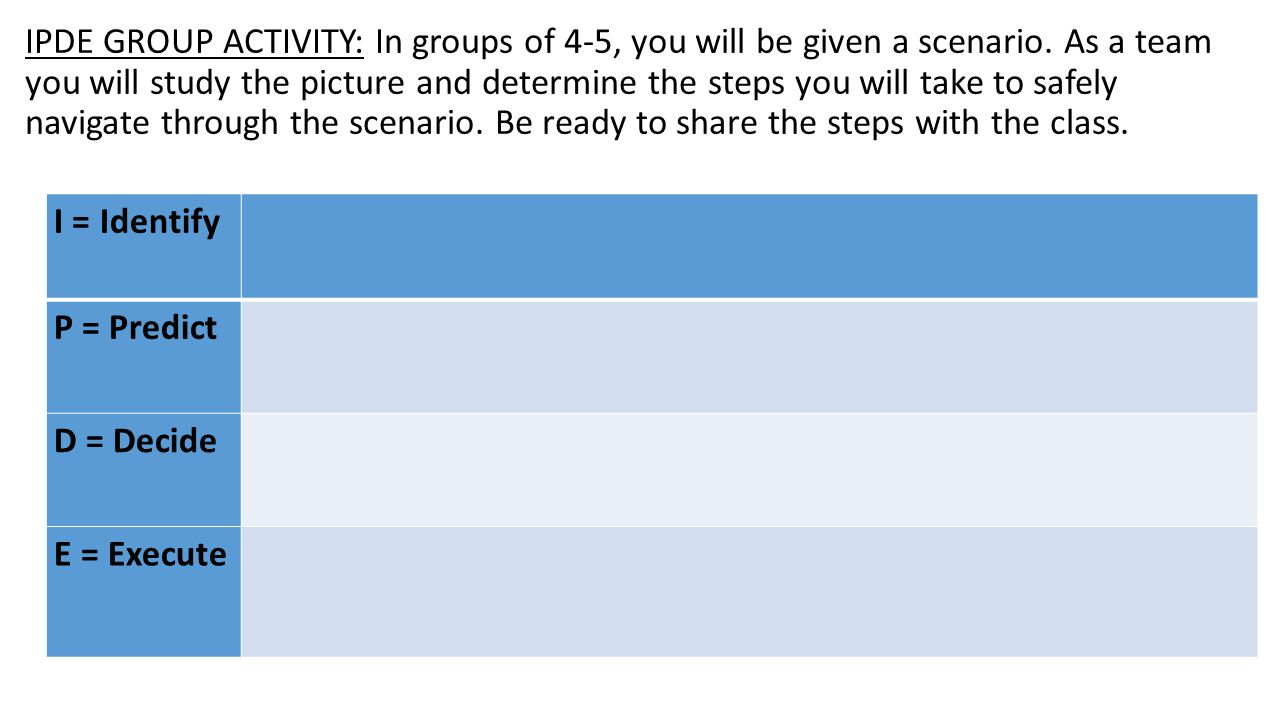 IPDE GROUP ACTIVITY: In groups of 4-5, you will be given a scenario. As a team you will study the picture and determine the steps you will take to saf