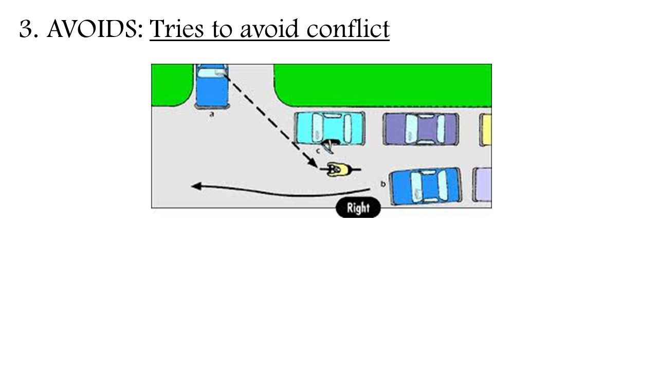 1.3 Your driving responsibilities: How will your daily attitude toward life affect your driving abilities.