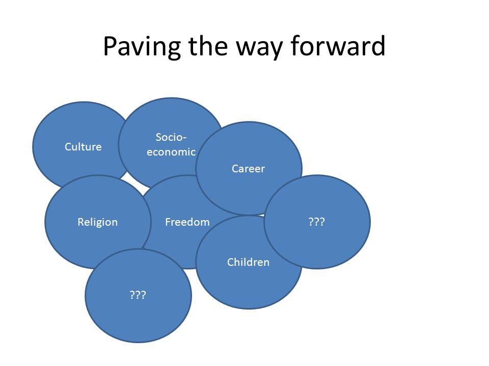 Paving the way forward Culture Socio- economic FreedomReligion Career Children