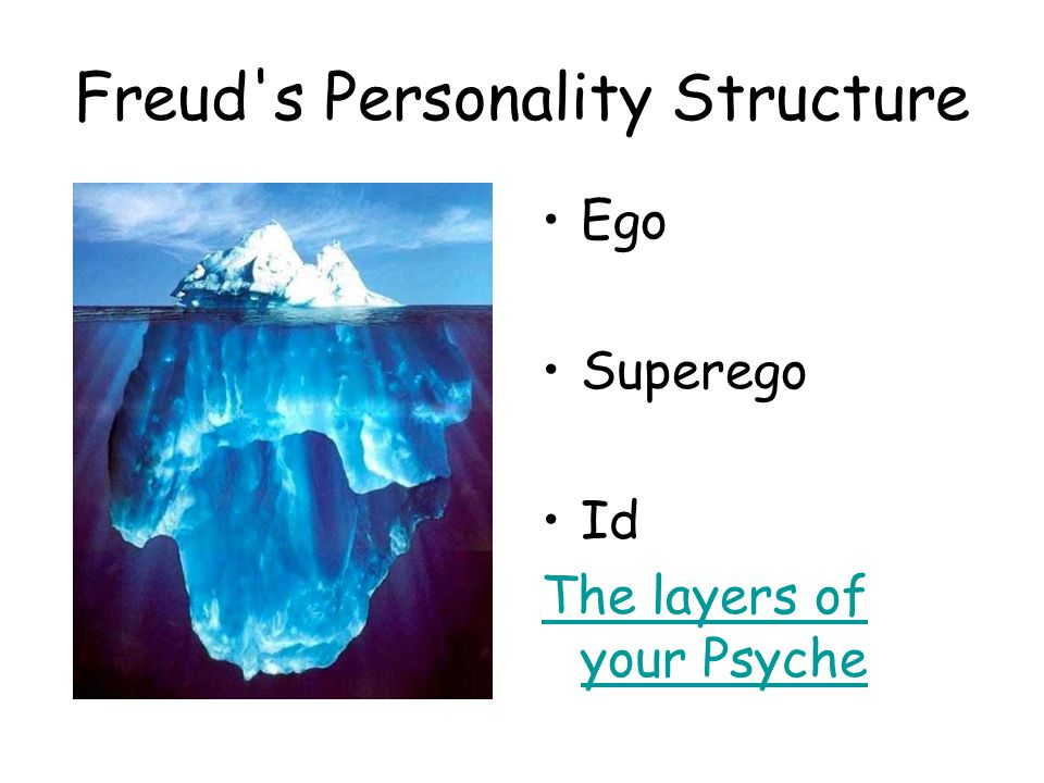 Freud s Personality Structure Ego Superego Id The layers of your Psyche