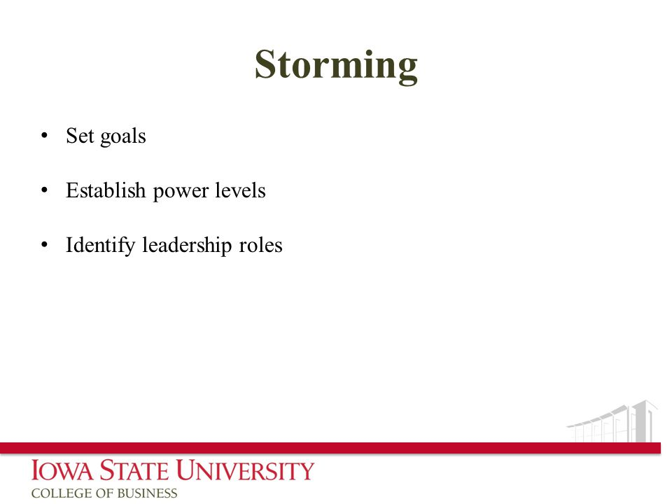 Storming Set goals Establish power levels Identify leadership roles