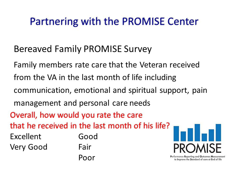 Partnering with the PROMISE Center Bereaved Family PROMISE Survey Family members rate care that the Veteran received from the VA in the last month of