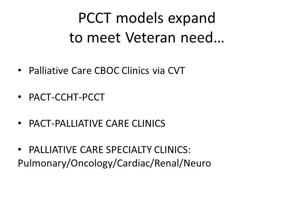 PCCT models expand to meet Veteran need… Palliative Care CBOC Clinics via CVT PACT-CCHT-PCCT PACT-PALLIATIVE CARE CLINICS PALLIATIVE CARE SPECIALTY CL